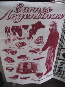 Dish towel displaying cuts of Argentine beef